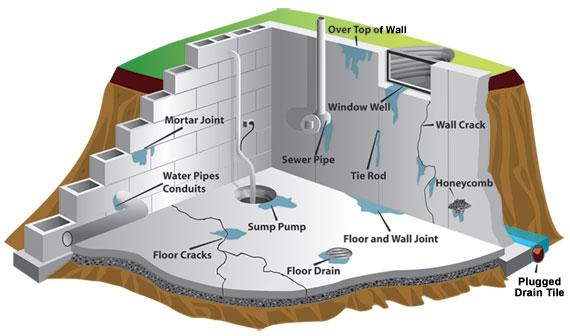WaterProofing-Singapore